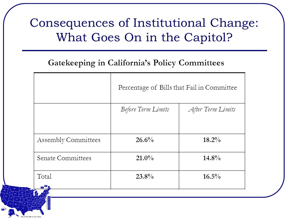 Consequences of Institutional Change: What Goes On in the Capitol.