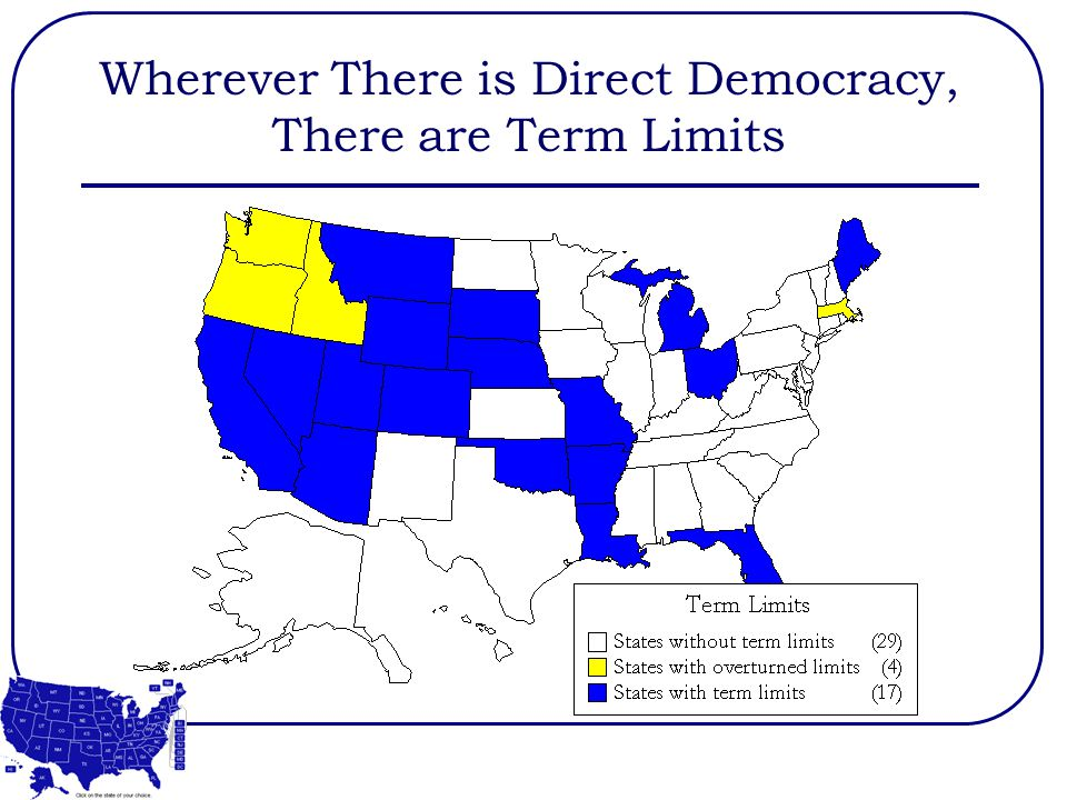 Wherever There is Direct Democracy, There are Term Limits