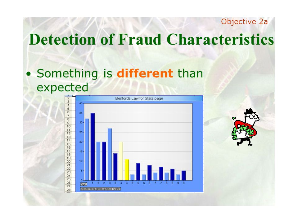 Slide 34 Joint meeting of the RDU IIA and ISACA chapters November 11, 2008, Capitol Club, Raleigh, NC Detection of Fraud Characteristics Something is different than expected Objective 2a
