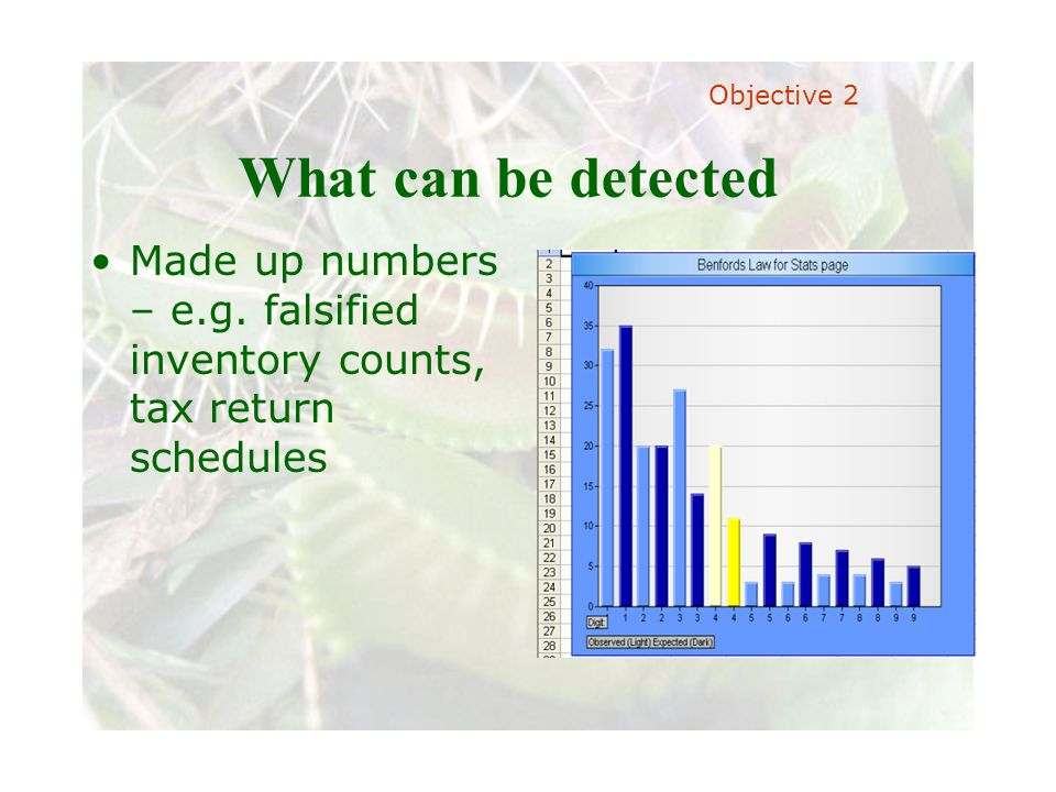 Slide 49 Joint meeting of the RDU IIA and ISACA chapters November 11, 2008, Capitol Club, Raleigh, NC What can be detected Made up numbers – e.g.