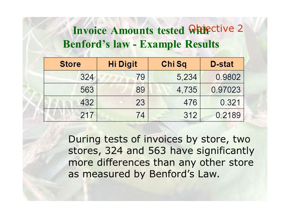Slide 53 Joint meeting of the RDU IIA and ISACA chapters November 11, 2008, Capitol Club, Raleigh, NC Invoice Amounts tested with Benford's law - Example Results During tests of invoices by store, two stores, 324 and 563 have significantly more differences than any other store as measured by Benford's Law.