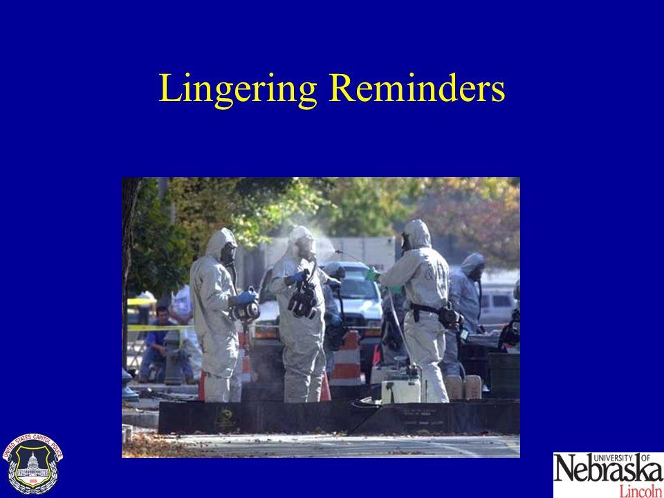 Lingering Reminders