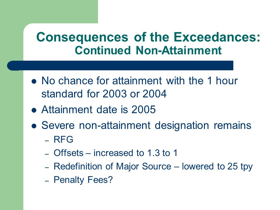 Consequences of the Exceedances: Continued Non-Attainment No chance for attainment with the 1 hour standard for 2003 or 2004 Attainment date is 2005 Severe non-attainment designation remains – RFG – Offsets – increased to 1.3 to 1 – Redefinition of Major Source – lowered to 25 tpy – Penalty Fees