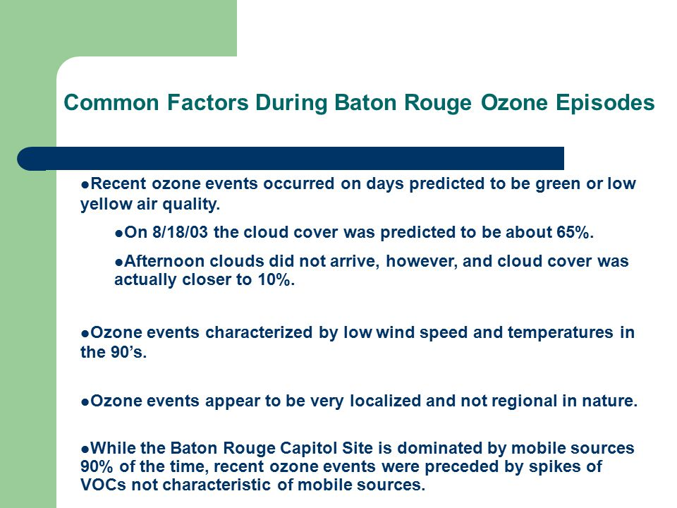 Recent ozone events occurred on days predicted to be green or low yellow air quality.