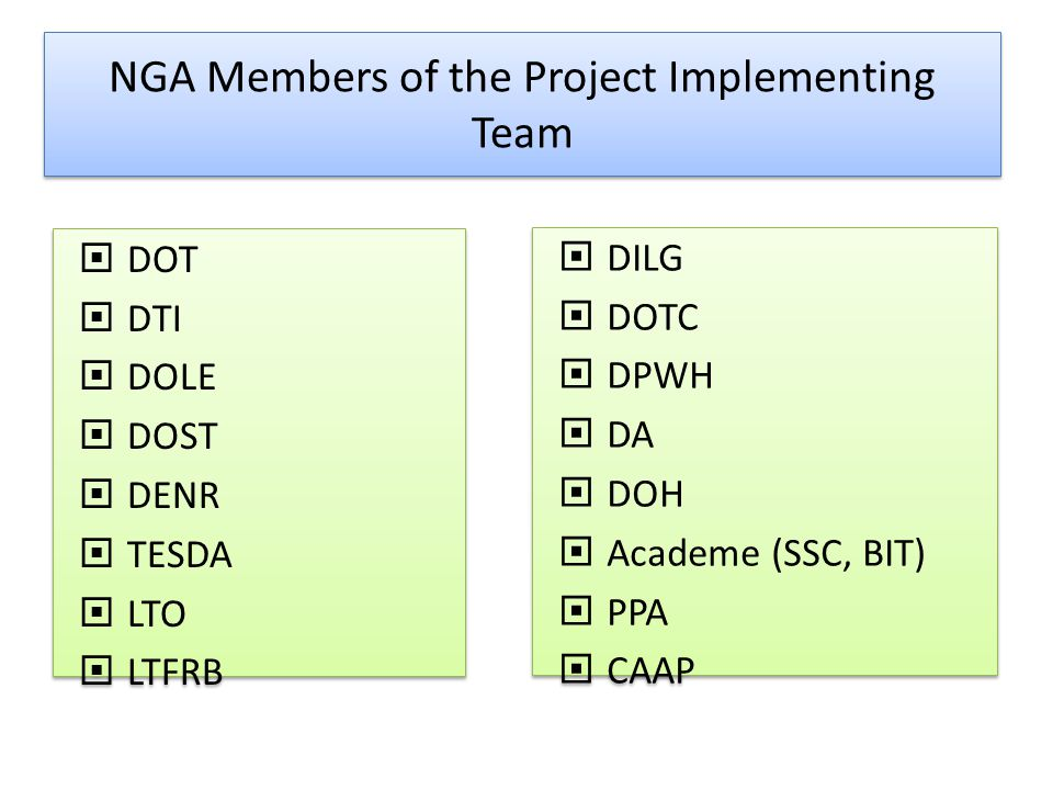 NGA Members of the Project Implementing Team  DOT  DTI  DOLE  DOST  DENR  TESDA  LTO  LTFRB  DOT  DTI  DOLE  DOST  DENR  TESDA  LTO  LTFRB  DILG  DOTC  DPWH  DA  DOH  Academe (SSC, BIT)  PPA  CAAP  DILG  DOTC  DPWH  DA  DOH  Academe (SSC, BIT)  PPA  CAAP