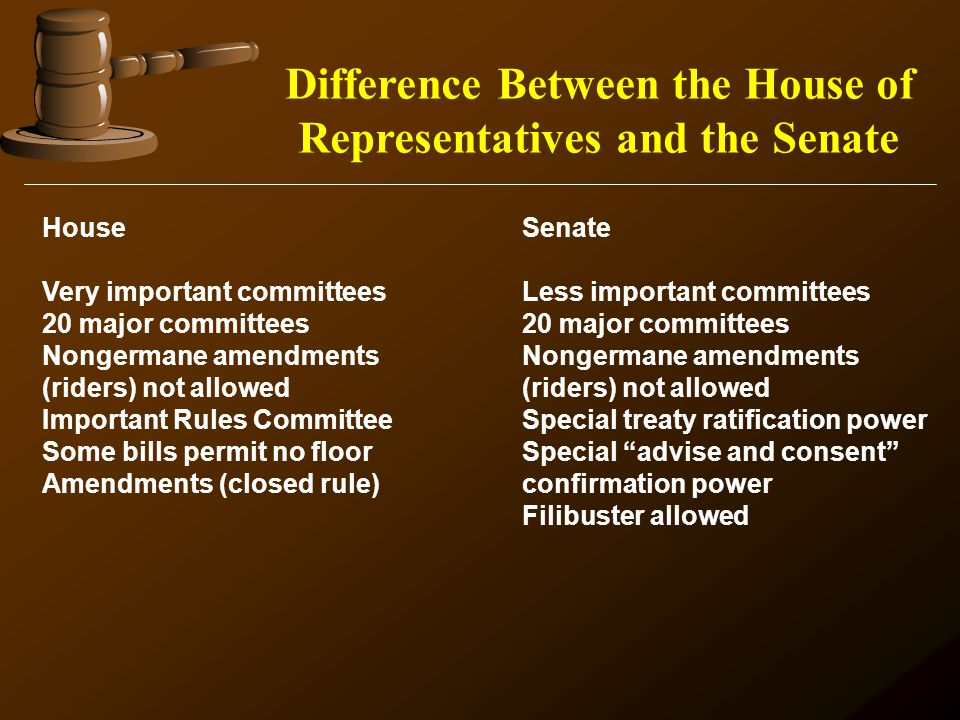 HouseSenate Very important committeesLess important committees20 major committeesNongermane amendments(riders) not allowed Important Rules CommitteeSp