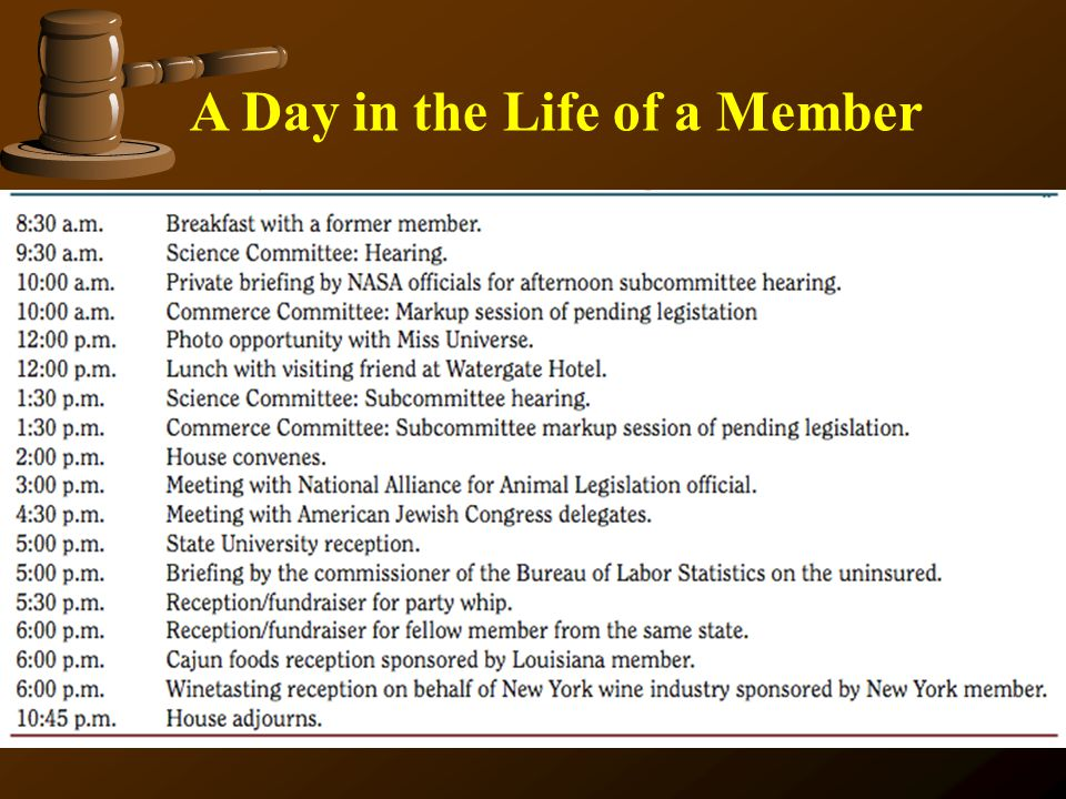 A Day in the Life of a Member