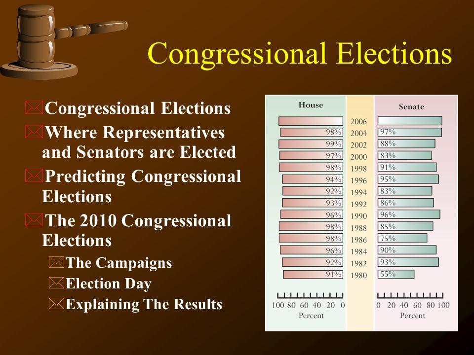 Congressional Elections *Congressional Elections *Where Representatives and Senators are Elected *Predicting Congressional Elections *The 2010 Congres