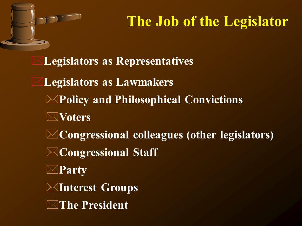 The Job of the Legislator *Legislators as Representatives *Legislators as Lawmakers *Policy and Philosophical Convictions *Voters *Congressional colle