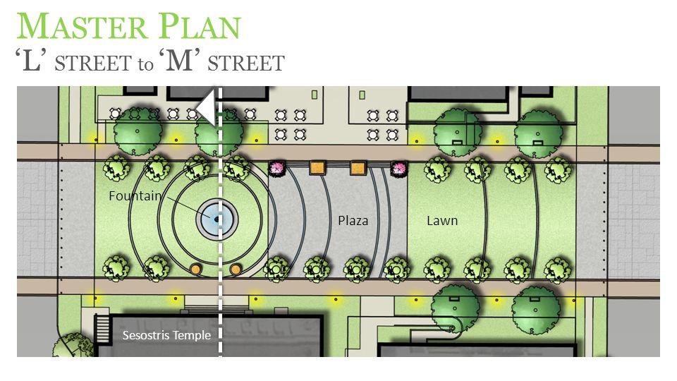 M ASTER P LAN 'L' STREET to 'M' STREET Fountain Lawn Plaza Sesostris Temple