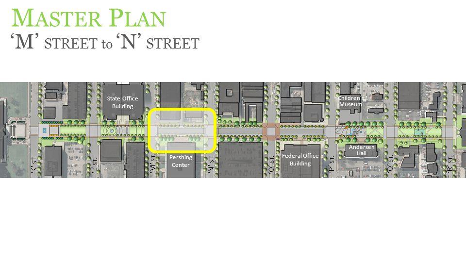 M ASTER P LAN 'M' STREET to 'N' STREET 'K' ST. 'L' ST.