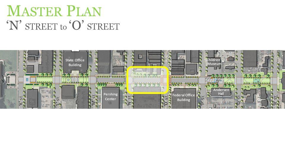 M ASTER P LAN 'N' STREET to 'O' STREET 'K' ST. 'L' ST.