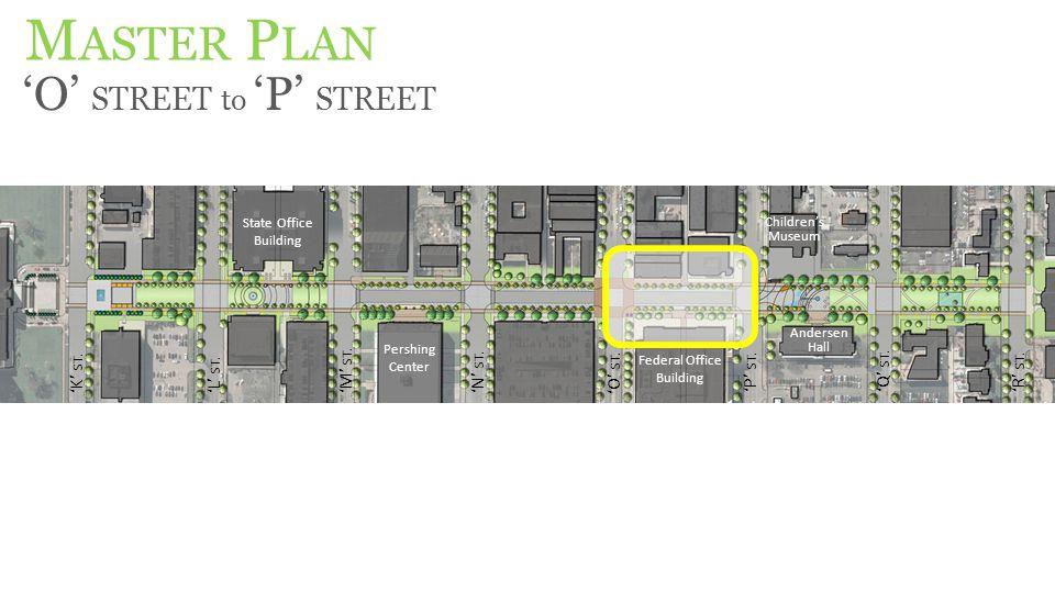 M ASTER P LAN 'O' STREET to 'P' STREET 'K' ST. 'L' ST.