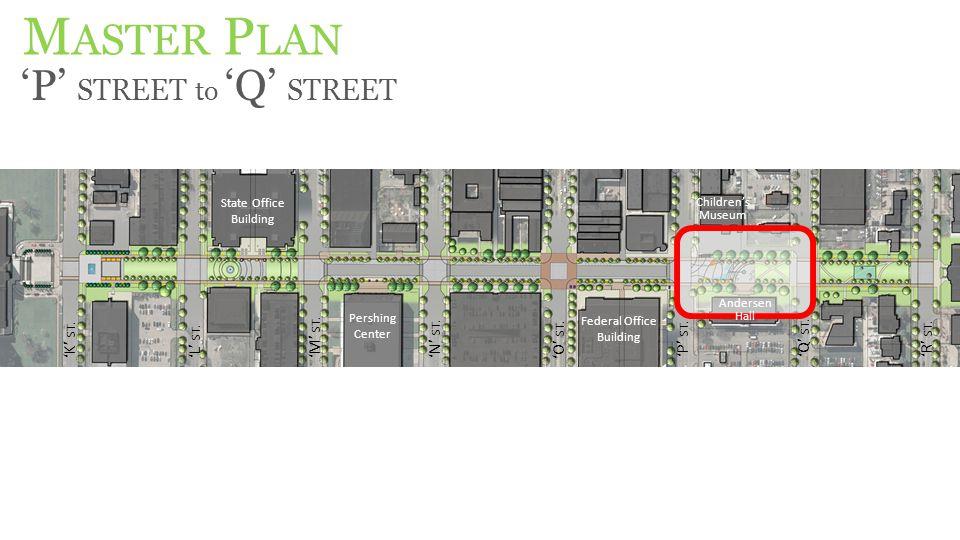M ASTER P LAN 'P' STREET to 'Q' STREET 'K' ST. 'L' ST.
