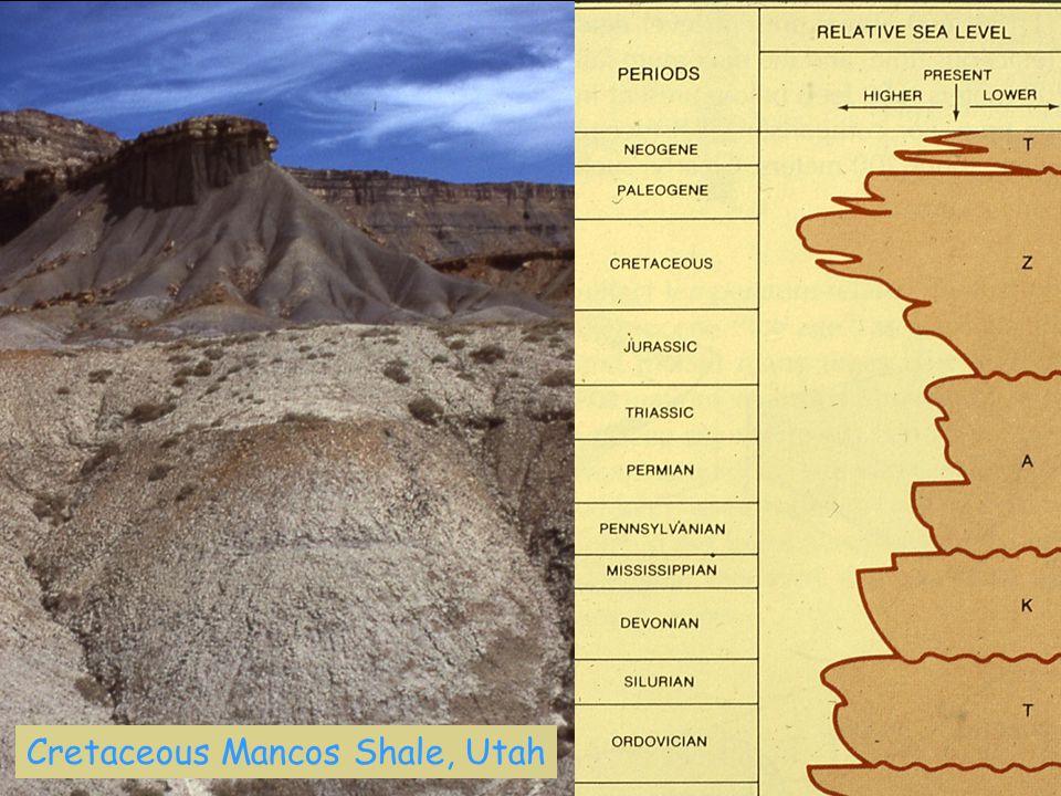 Cretaceous Mancos Shale, Utah