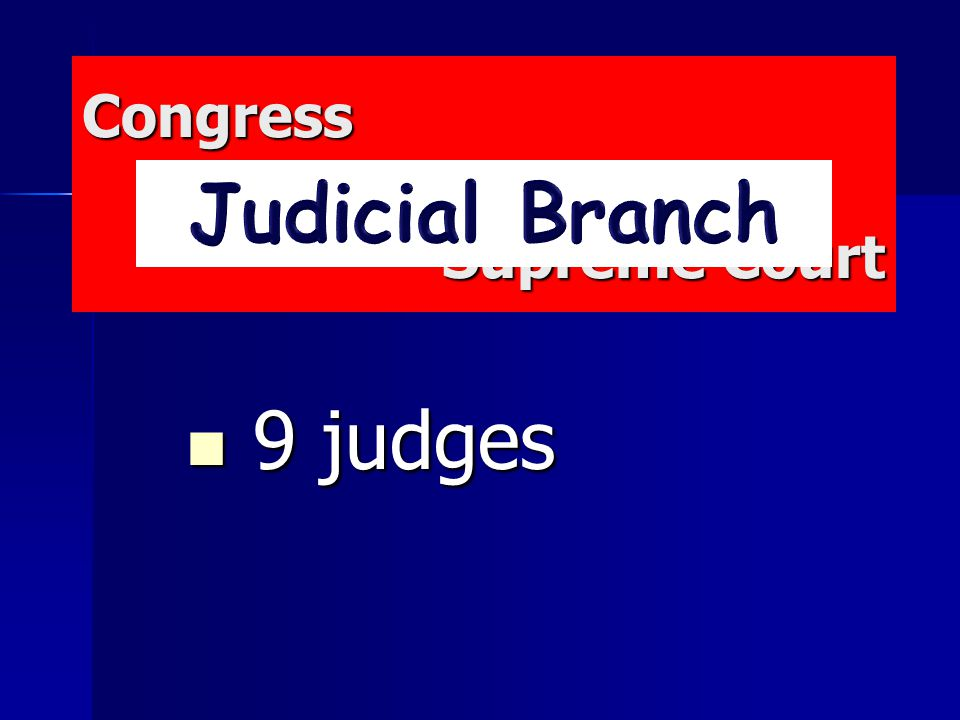 Congress President Supreme Court Congress President Supreme Court 9 judges 9 judges