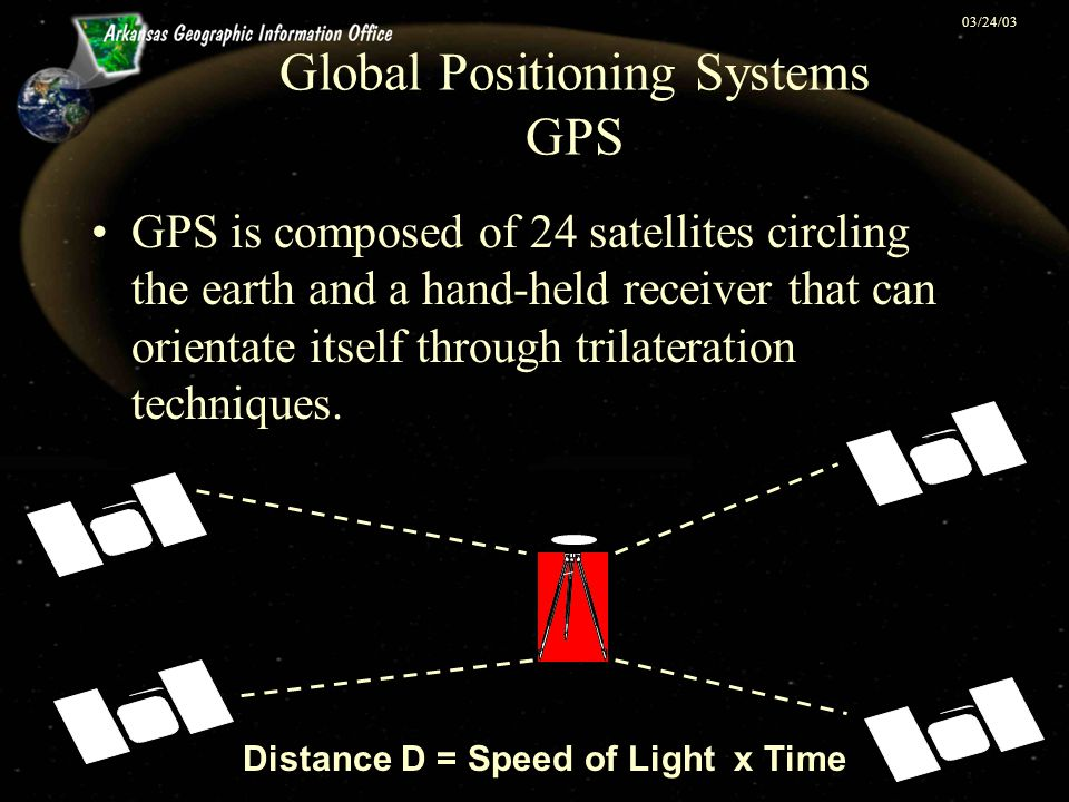 03/24/03 Global Positioning Systems GPS GPS is composed of 24 satellites circling the earth and a hand-held receiver that can orientate itself through trilateration techniques.