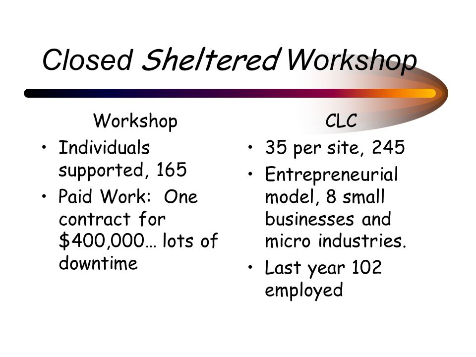 Closed Sheltered Workshop Workshop Individuals supported, 165 Paid Work: One contract for $400,000… lots of downtime CLC 35 per site, 245 Entrepreneur