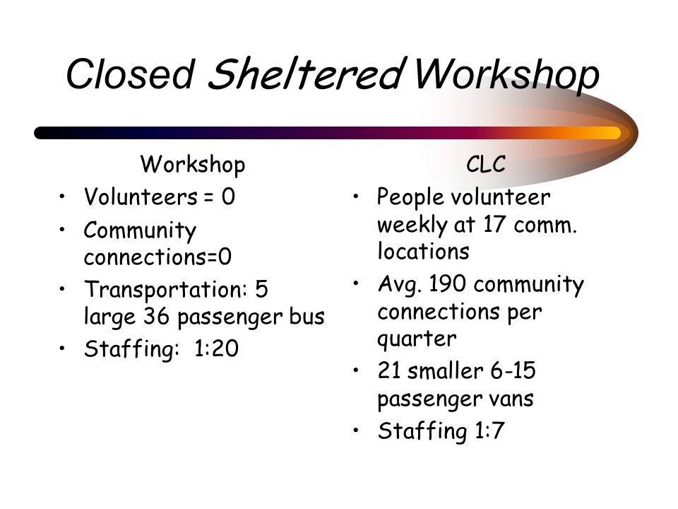 Closed Sheltered Workshop Workshop Volunteers = 0 Community connections=0 Transportation: 5 large 36 passenger bus Staffing: 1:20 CLC People volunteer weekly at 17 comm.