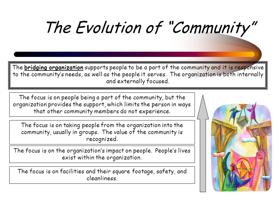 The Evolution of Community The focus is on the organization's impact on people.