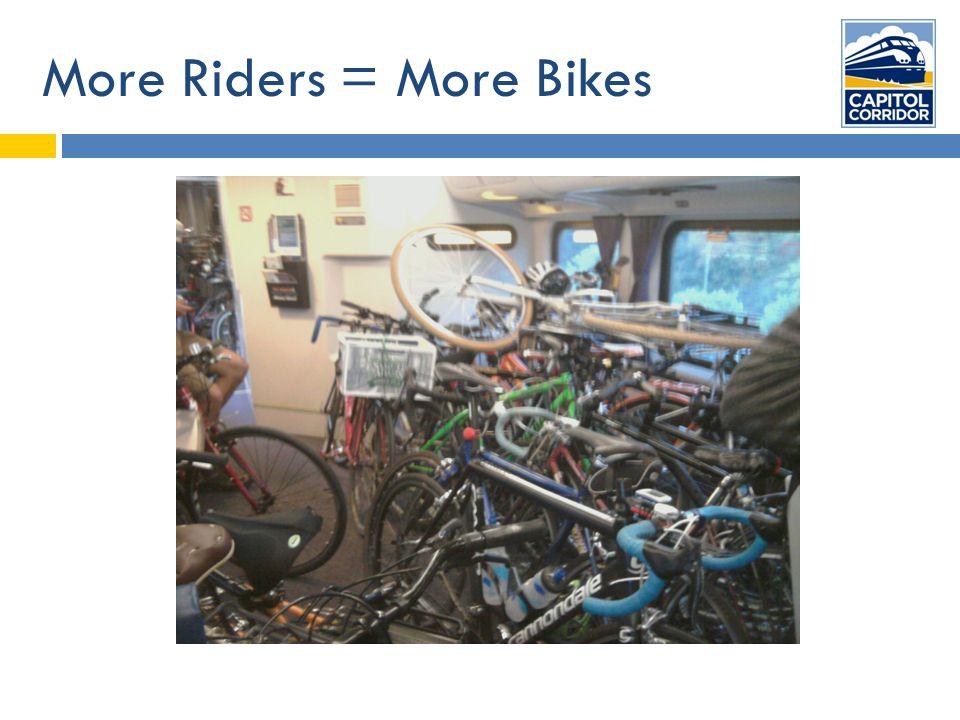 More Riders = More Bikes