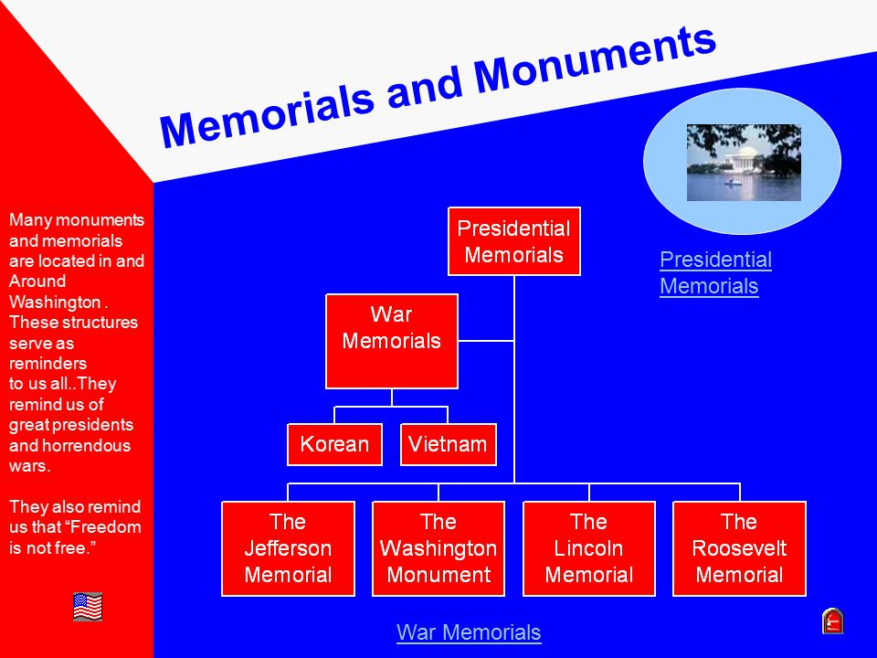 Memorials and Monuments Presidential Memorials War Memorials Many monuments and memorials are located in and Around Washington.