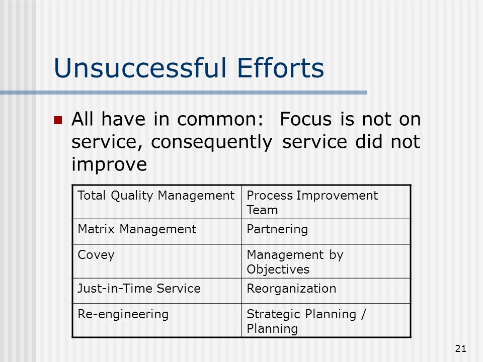 21 Unsuccessful Efforts All have in common: Focus is not on service, consequently service did not improve Total Quality ManagementProcess Improvement