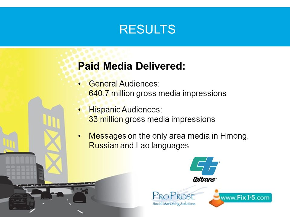 Paid Media Delivered: General Audiences: 640.7 million gross media impressions Hispanic Audiences: 33 million gross media impressions Messages on the only area media in Hmong, Russian and Lao languages.