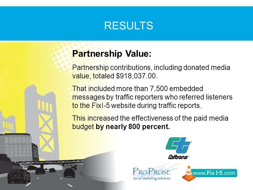 Partnership Value: Partnership contributions, including donated media value, totaled $918,037.00.