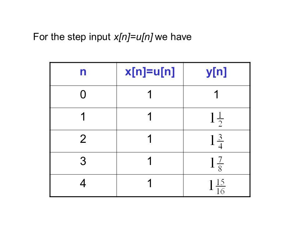 For the step input x[n]=u[n] we have nx[n]=u[n]y[n] 011 11 21 31 41