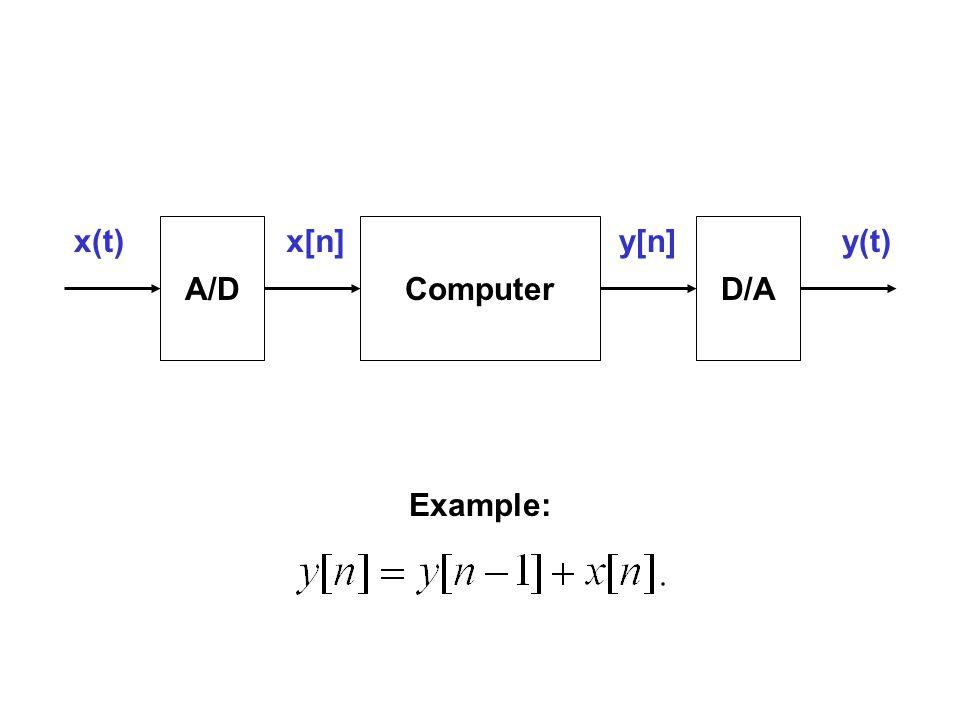 A/DComputerD/A x(t)x[n]y[n]y(t) Example: