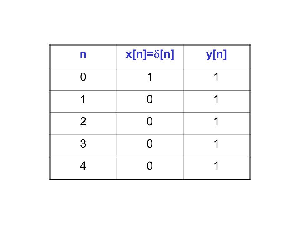 n x[n]=  [n] y[n] 011 101 201 301 401
