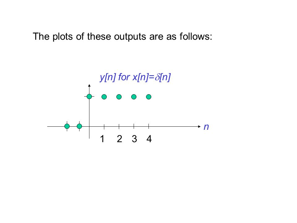 The plots of these outputs are as follows: 1234 n y[n] for x[n]=  [n]
