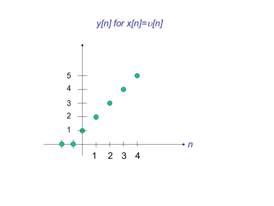 1234 n y[n] for x[n]=  [n] 2 4 3 1 5