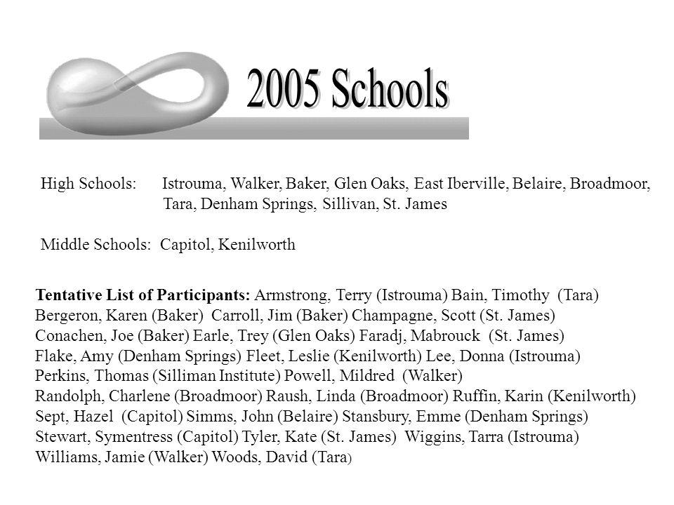 High Schools: Istrouma, Walker, Baker, Glen Oaks, East Iberville, Belaire, Broadmoor, Tara, Denham Springs, Sillivan, St.