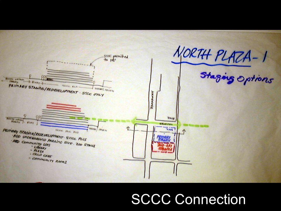 SCCC Connection
