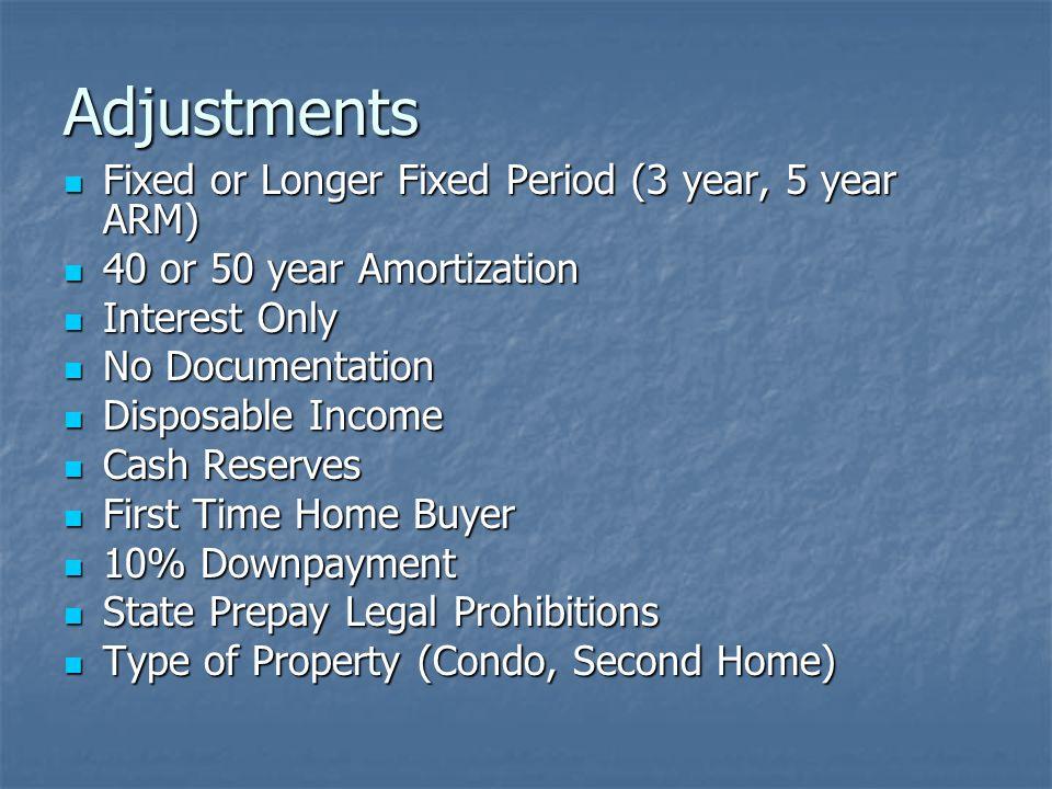 Homeownership and Credit