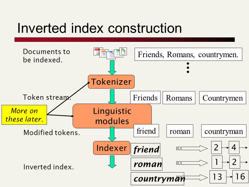 Inverted index construction Tokenizer Token stream.