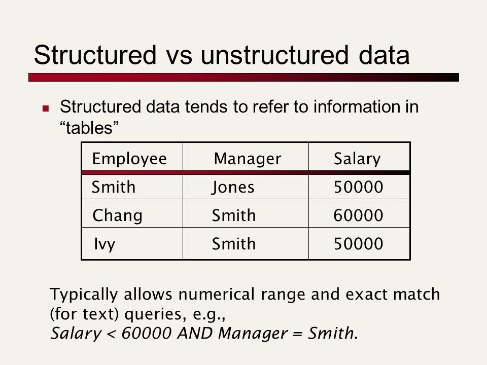 Structured vs unstructured data Structured data tends to refer to information in tables EmployeeManagerSalary SmithJones50000 ChangSmith60000 50000IvySmith Typically allows numerical range and exact match (for text) queries, e.g., Salary < 60000 AND Manager = Smith.