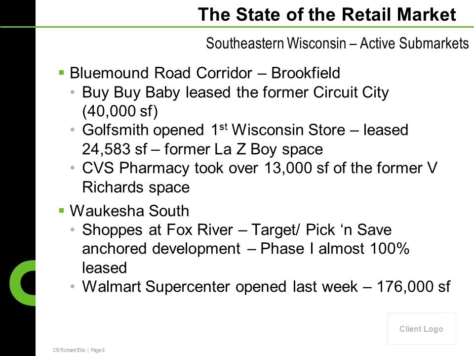 CB Richard Ellis | Page 8 Client Logo The State of the Retail Market  Bluemound Road Corridor – Brookfield Buy Buy Baby leased the former Circuit City (40,000 sf) Golfsmith opened 1 st Wisconsin Store – leased 24,583 sf – former La Z Boy space CVS Pharmacy took over 13,000 sf of the former V Richards space  Waukesha South Shoppes at Fox River – Target/ Pick 'n Save anchored development – Phase I almost 100% leased Walmart Supercenter opened last week – 176,000 sf Southeastern Wisconsin – Active Submarkets