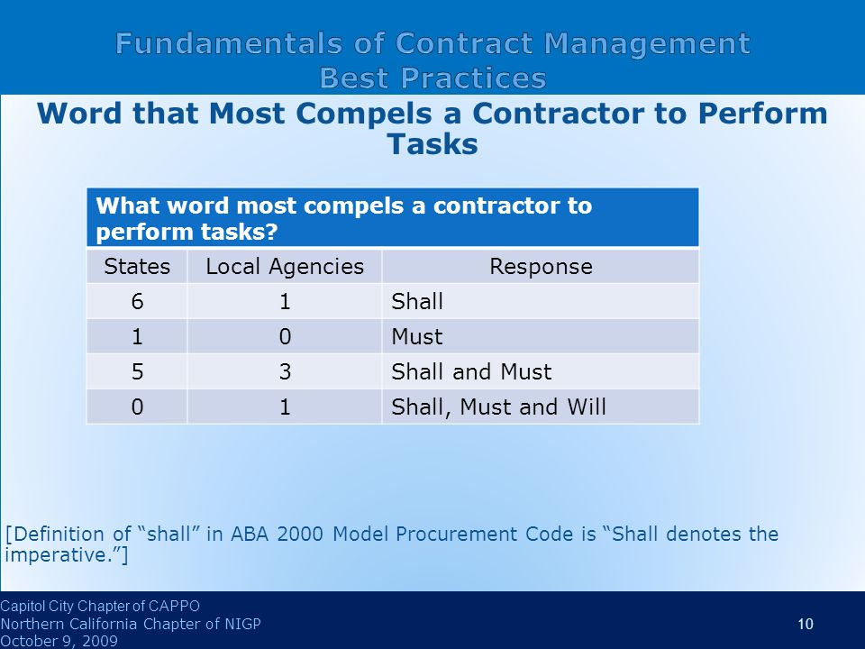 Word that Most Compels a Contractor to Perform Tasks [Definition of shall in ABA 2000 Model Procurement Code is Shall denotes the imperative. ] Word that Most Compels a Contractor to Perform Tasks [Definition of shall in ABA 2000 Model Procurement Code is Shall denotes the imperative. ] Capitol City Chapter of CAPPO Northern California Chapter of NIGP October 9, 2009 10 What word most compels a contractor to perform tasks.