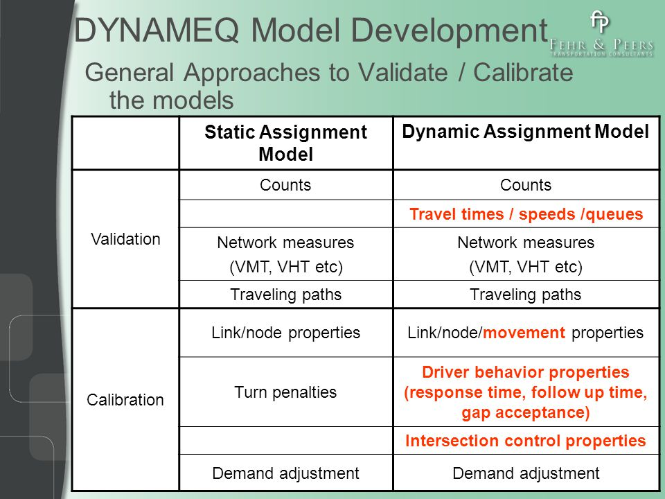 DYNAMEQ Model Development General Approaches to Validate / Calibrate the models Static Assignment Model Dynamic Assignment Model Validation Counts Travel times / speeds /queues Network measures (VMT, VHT etc) Network measures (VMT, VHT etc) Traveling paths Calibration Link/node propertiesLink/node/movement properties Turn penalties Driver behavior properties (response time, follow up time, gap acceptance) Intersection control properties Demand adjustment