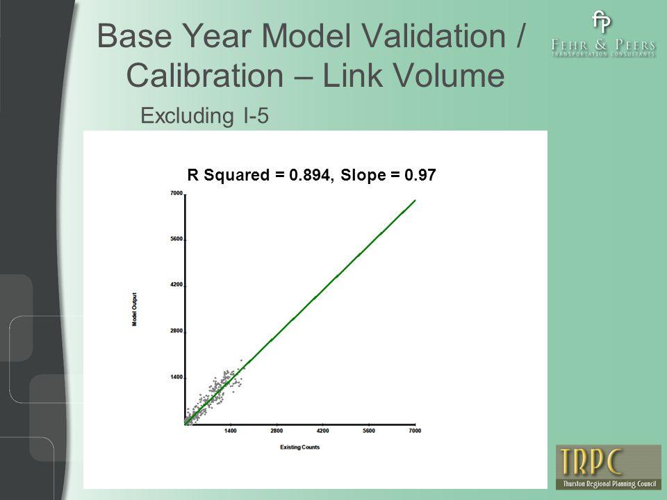 Base Year Model Validation / Calibration – Link Volume Excluding I-5 R Squared = 0.894, Slope = 0.97