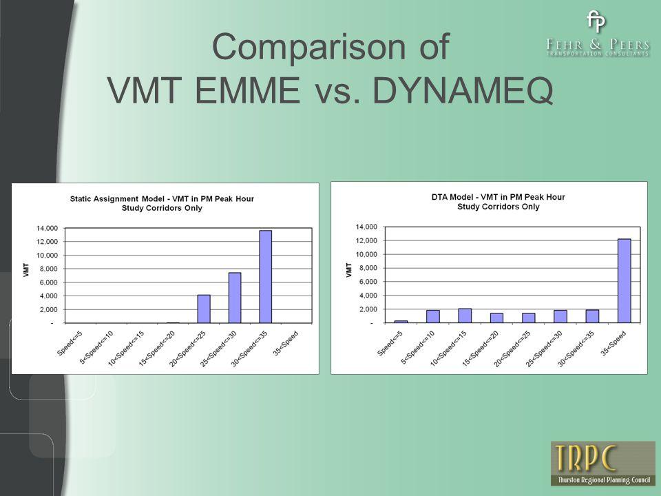 Comparison of VMT EMME vs. DYNAMEQ