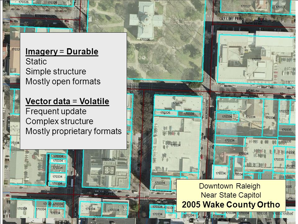 Note: Percentages based on the actual number of respondents to each question 14 Downtown Raleigh Near State Capitol 2005 Wake County Ortho Imagery = Durable Static Simple structure Mostly open formats Vector data = Volatile Frequent update Complex structure Mostly proprietary formats Downtown Raleigh Near State Capitol 2005 Wake County Ortho Imagery = Durable Static Simple structure Mostly open formats Vector data = Volatile Frequent update Complex structure Mostly proprietary formats