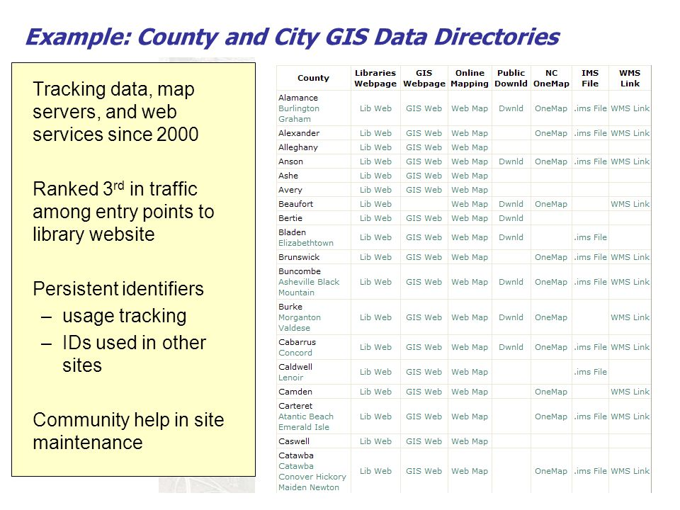7 Example: County and City GIS Data Directories Tracking data, map servers, and web services since 2000 Ranked 3 rd in traffic among entry points to library website Persistent identifiers –usage tracking –IDs used in other sites Community help in site maintenance