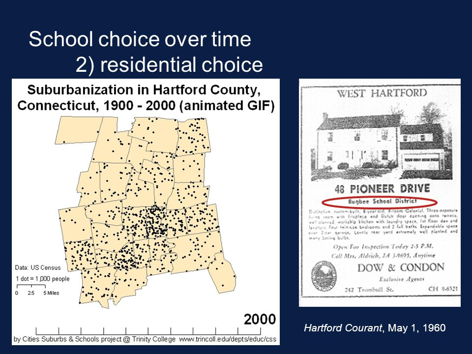 School choice over time 2) residential choice Hartford Courant, May 1, 1960