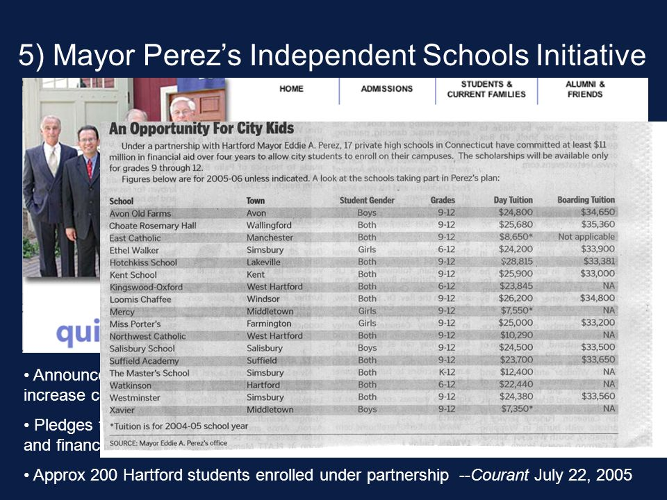 5) Mayor Perez's Independent Schools Initiative Announced July 2005, a privately-funded school choice program designed to increase college attendance rate for Hartford high school students Pledges from 17 independent college prep schools for $11 million in scholarships and financial aid to be phased in over 4 years Approx 200 Hartford students enrolled under partnership --Courant July 22, 2005