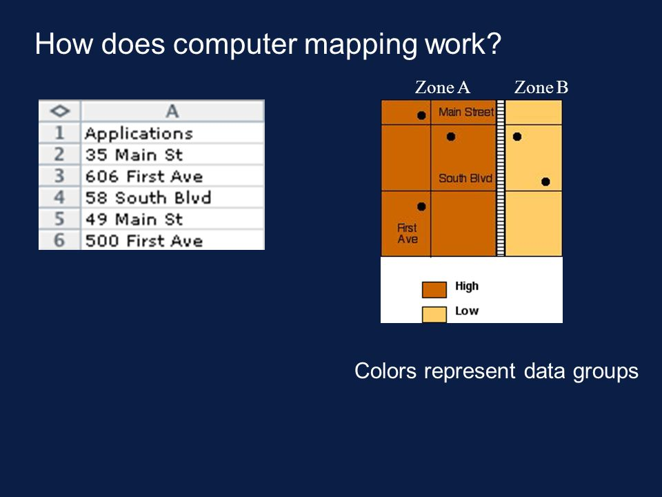 Colors represent data groups Zone BZone A How does computer mapping work