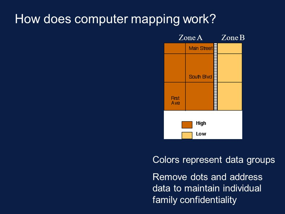 Colors represent data groups Remove dots and address data to maintain individual family confidentiality Zone BZone A How does computer mapping work